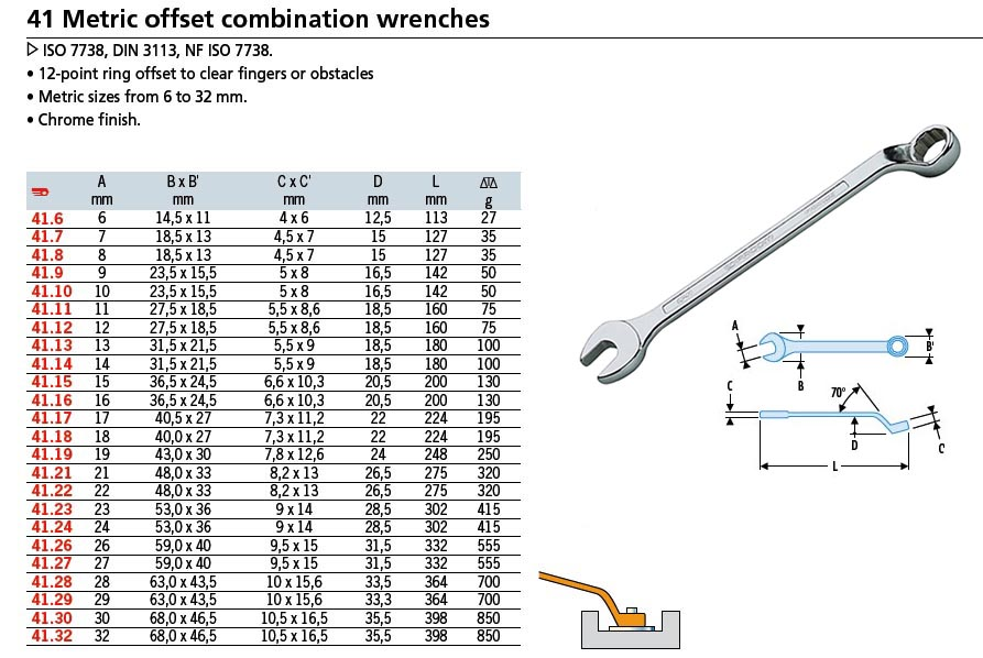 Offset Combination Wrench 10mm 41 10