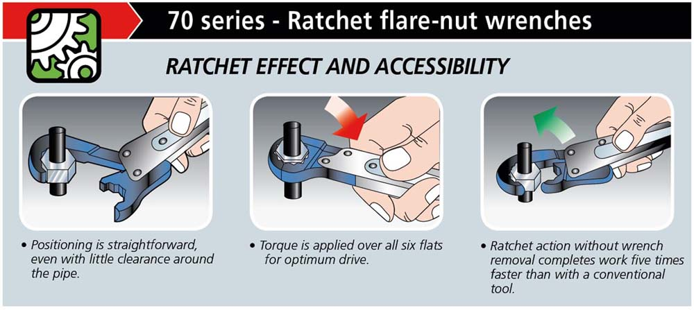 Ratchet Flare Nut Wrench 30mm 1 3 16 Quot 70a 30