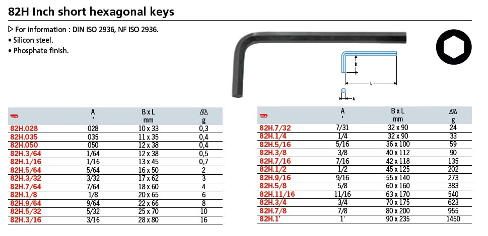 Facom 82H Short Hex Key 9 16