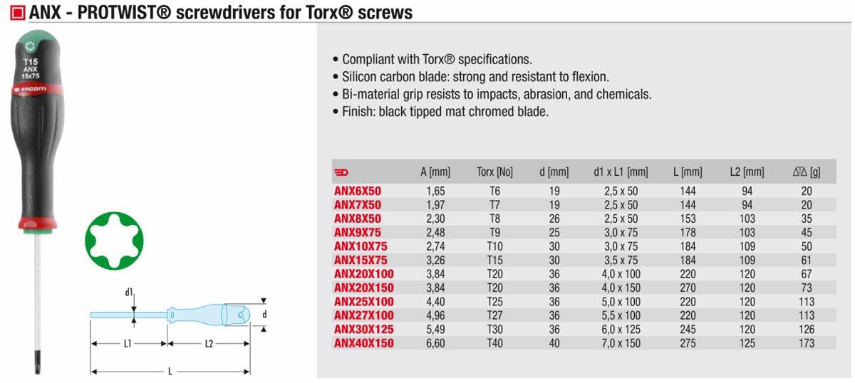 Protwist Torx Screwdriver T20x100mm Anx20x100
