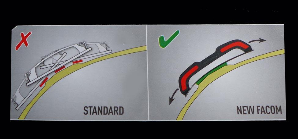 Auto Adjustable Sanding Blocks Set Of 2 Cr Sb J2
