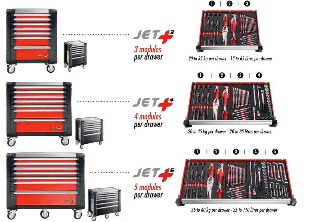 JET+3 Mobile Tool Cabinet-7 Drawer (Red)(JET.7M3)(Frt!)