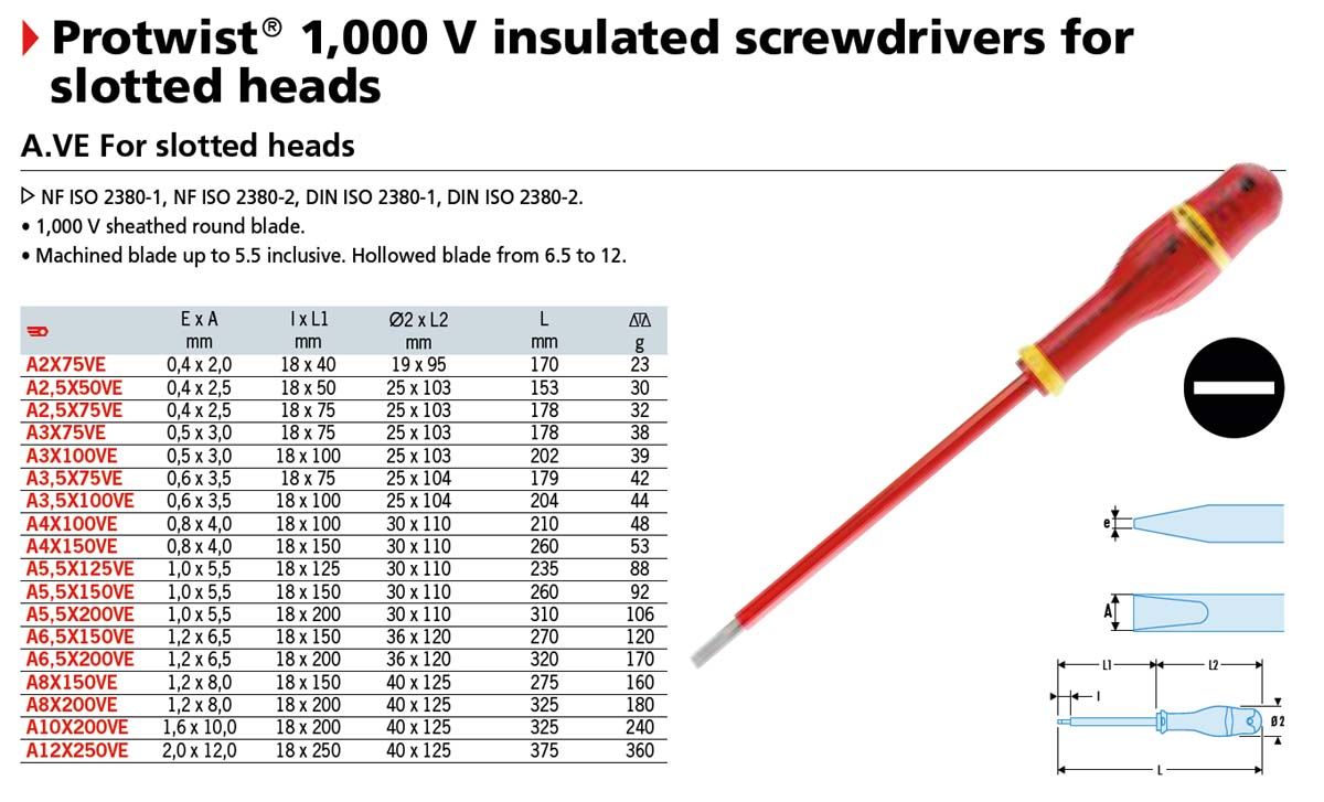 Hose Crimping Tool >> Insulated Slotted Screwdriver (Protwist)(A4x100VE)
