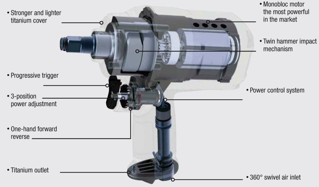 Impact Twin Twin Hammer Impact System